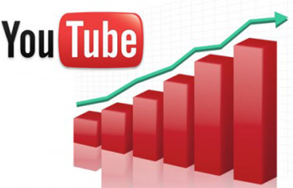 Simple way to promote you tube videos