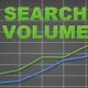 How to check volume of keywords