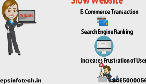 Quality web site makers in Punjab